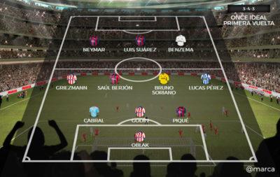 Idealna enajsterica La lige po prvi polovici sezone (foto: facebook).