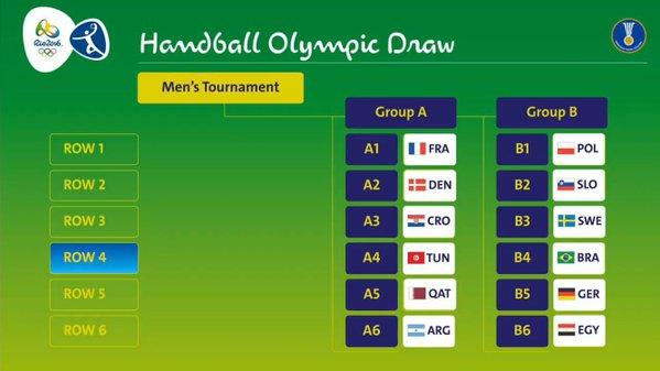 Žreb skupin za rokometni olimpijski turnir (foto: IHF)