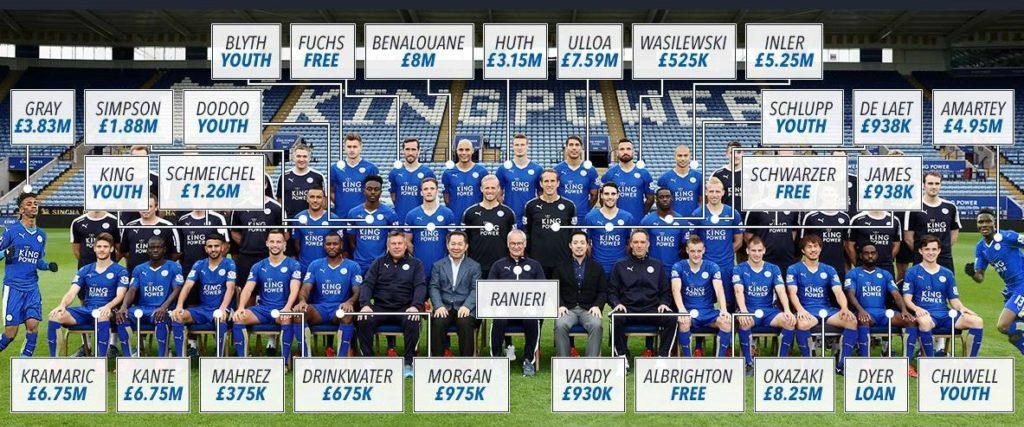 Klub je za vse igralce, ki so prišli v klub odštel 63 milijonov evrov (foto: facebook).