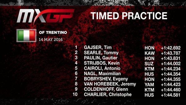 Tim Gajser je bil najhitrejši na treningu pred kvalifikacijami za VN Trentina.