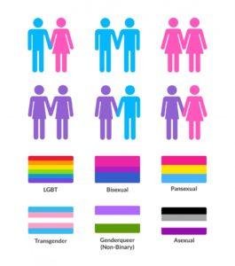 Aseksualci in dugi ter njihove barve (foto: iStock).