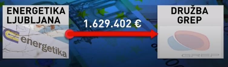 Del prve cene preplačane strojnice med Energetiko Ljubljano in Grepom. (vir Tarča na RTV SLO)