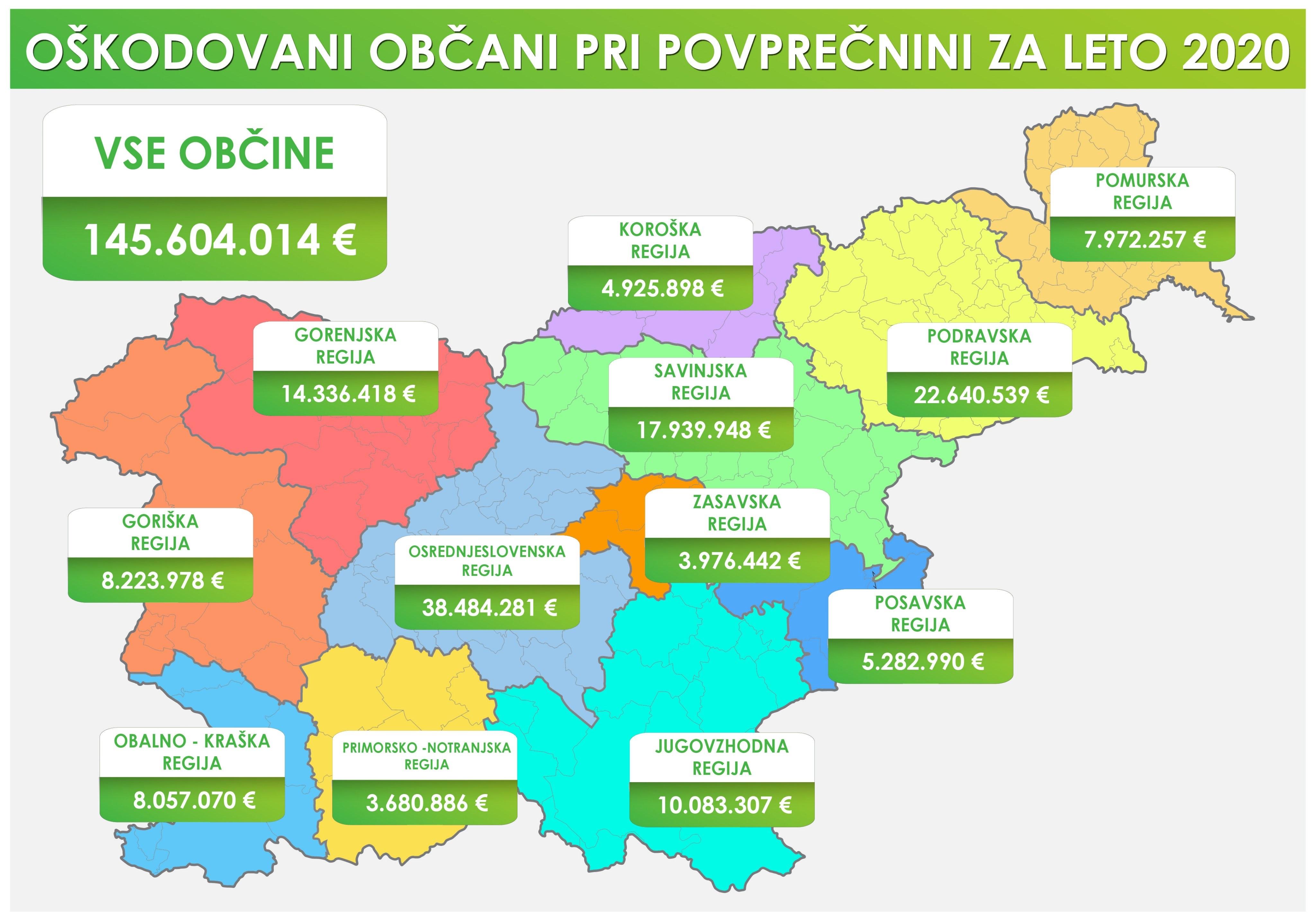 Toliko denarja bodo izgubile slovenske občine. (Foto: Twitter)