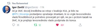 zorcictvit