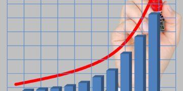 finance gospodarstvo