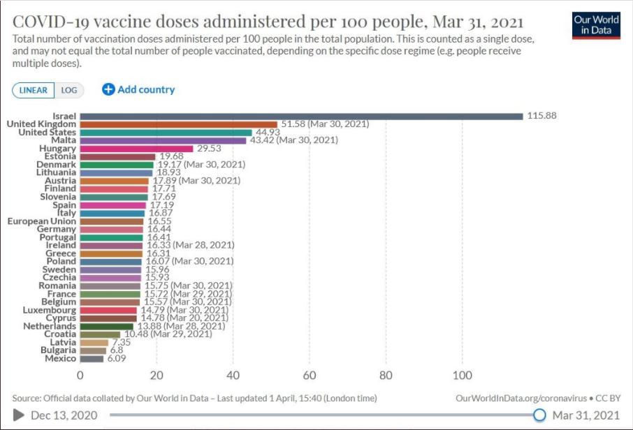 Cepljenje 5